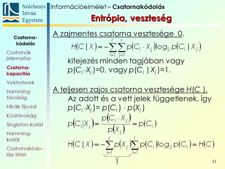 Széchenyi István Egyetem 11 A zajmentes csatorna vesztesége 0. kifejezés minden tagjában vagy p(C i  X j )=0, vagy p(C i |X j )=1. A teljesen zajos c