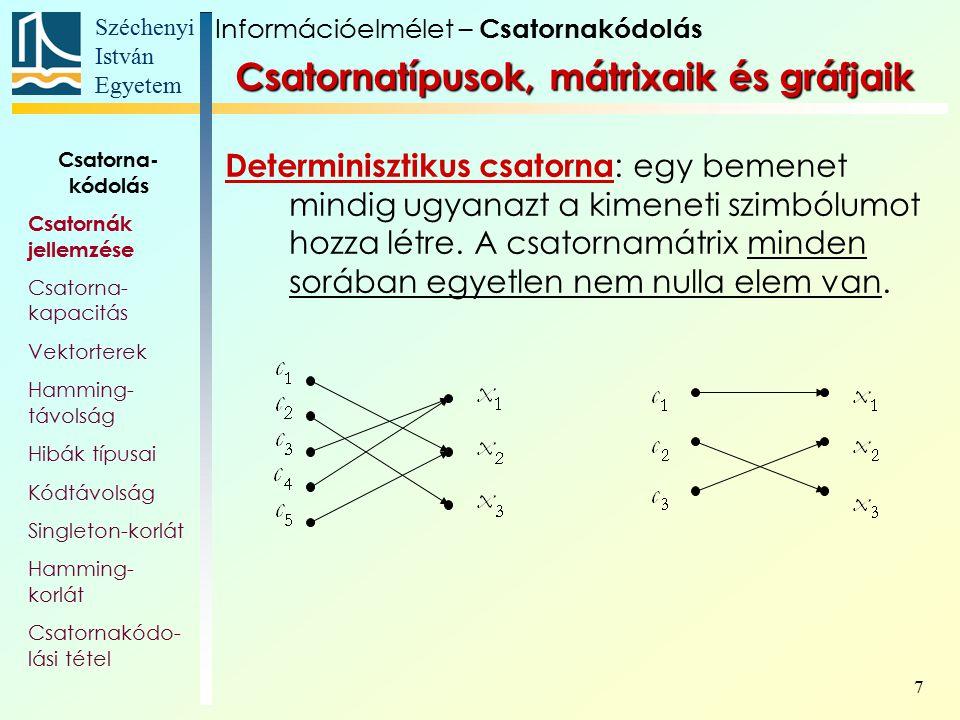 Széchenyi István Egyetem 7 Csatornatípusok, mátrixaik és gráfjaik Determinisztikus csatorna : egy bemenet mindig ugyanazt a kimeneti szimbólumot hozza