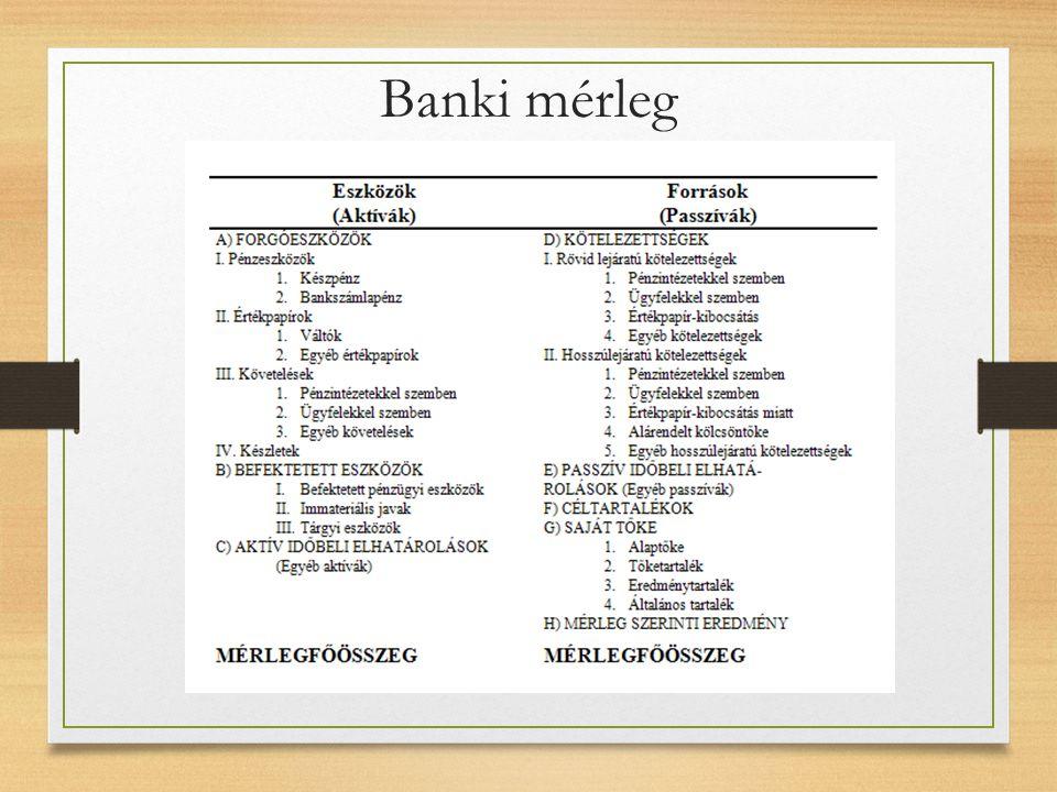 Forrás: http://www.erstebank.hu/static/internet/download/evesbeszamolo_EBH_2013.pdf