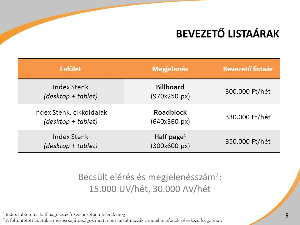 MEGJELENÉSI MINTÁK Billboard (970x250 px) Half page (300x600 px) Roadblock (640x360 px) 6