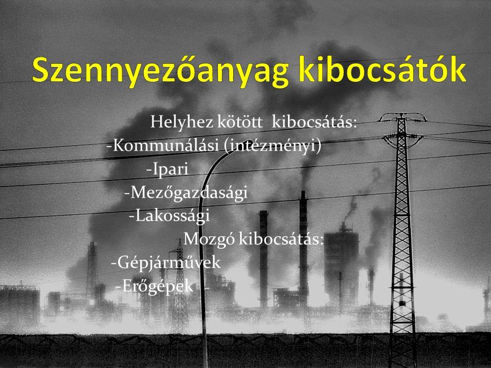 Helyhez kötött kibocsátás: -Kommunálási (intézményi) -Ipari -Mezőgazdasági -Lakossági Mozgó kibocsátás: -Gépjárművek -Erőgépek