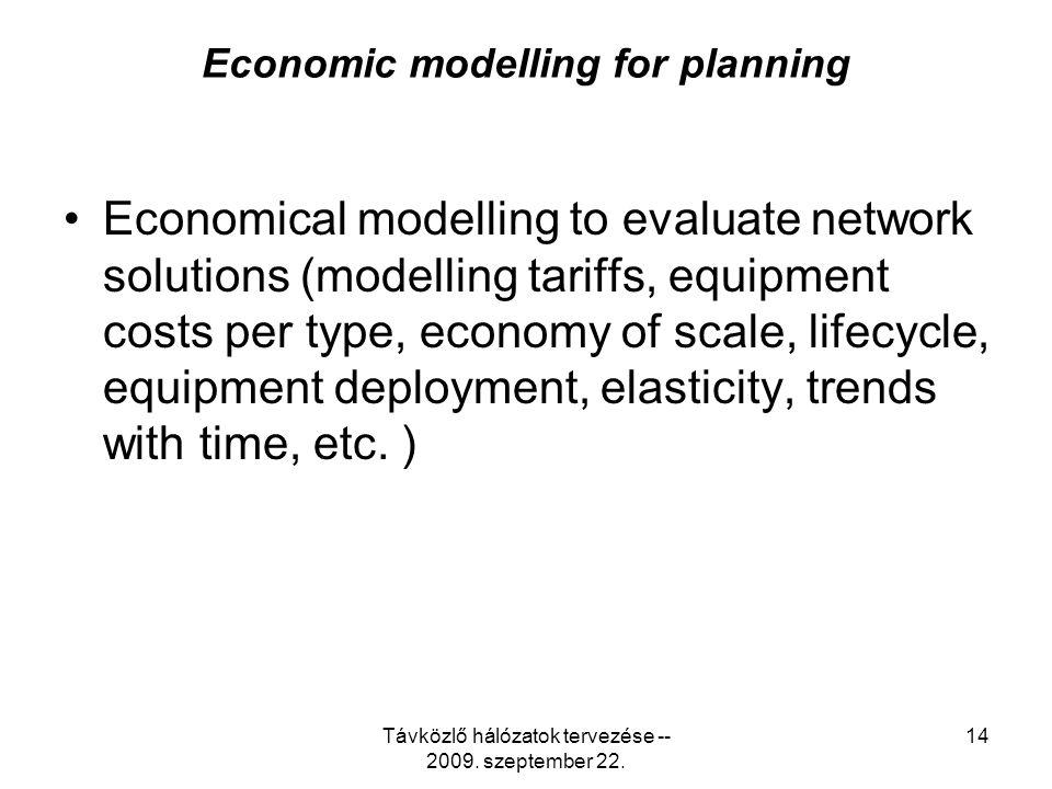 Távközlő hálózatok tervezése -- 2009. szeptember 22.