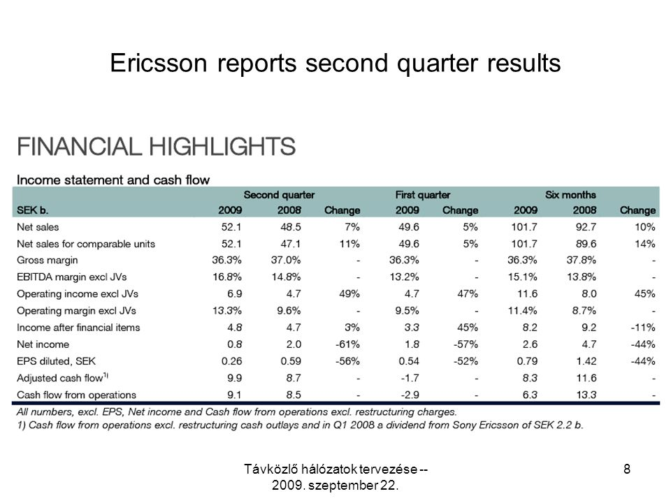 8 Ericsson reports second quarter results