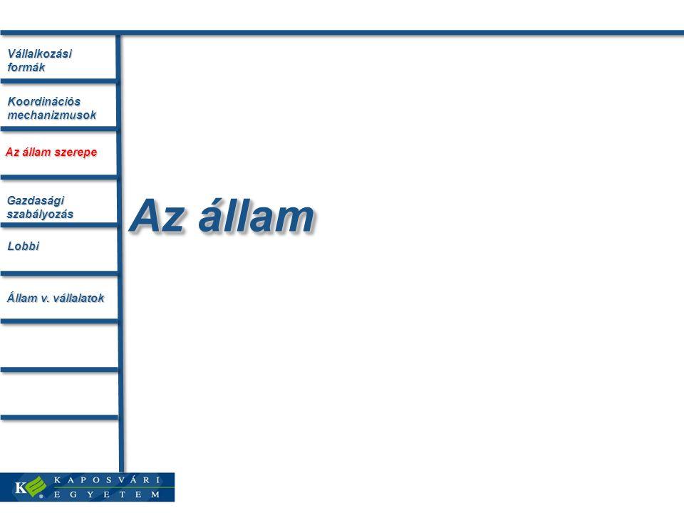 Az állam Vállalkozási formák Az állam szerepe Koordinációs mechanizmusok Gazdasági szabályozás Lobbi Állam v.