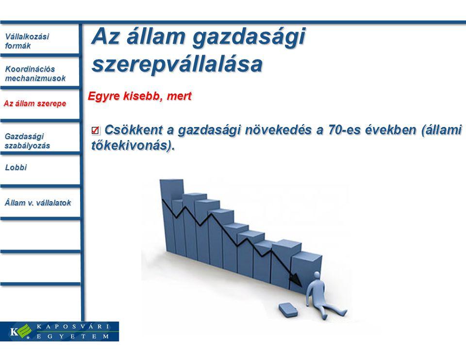Az állam gazdasági szerepvállalása Csökkent a gazdasági növekedés a 70-es években (állami tőkekivonás).