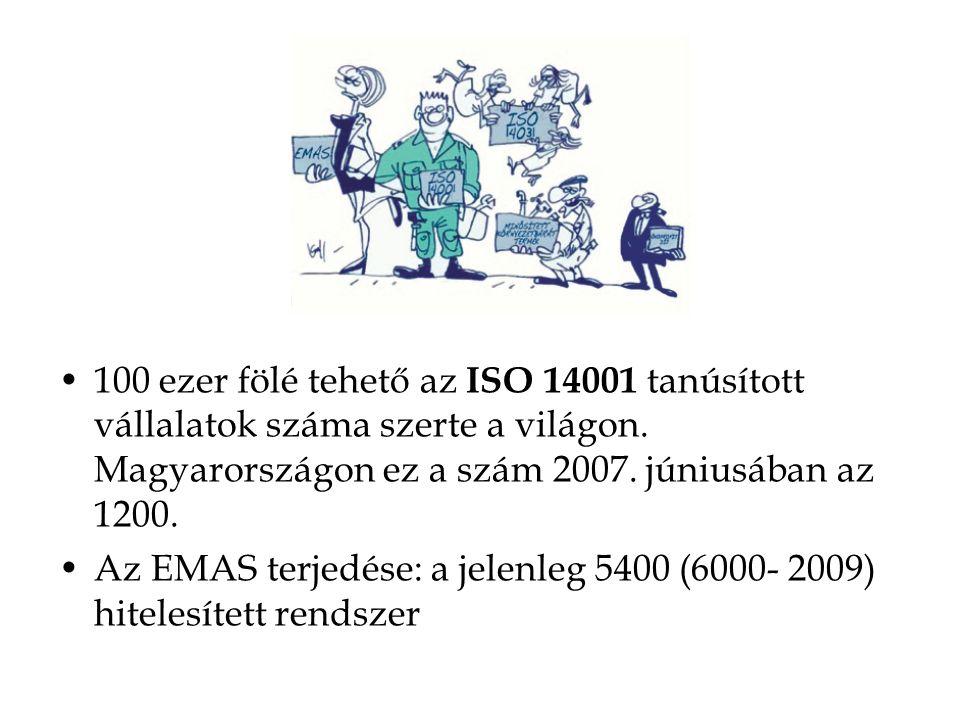 100 ezer fölé tehető az ISO 14001 tanúsított vállalatok száma szerte a világon. Magyarországon ez a szám 2007. júniusában az 1200. Az EMAS terjedése: