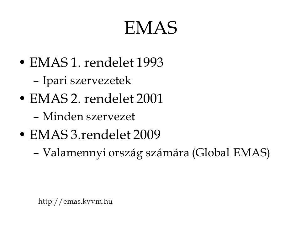 EMAS EMAS 1. rendelet 1993 –Ipari szervezetek EMAS 2. rendelet 2001 –Minden szervezet EMAS 3.rendelet 2009 –Valamennyi ország számára (Global EMAS) ht