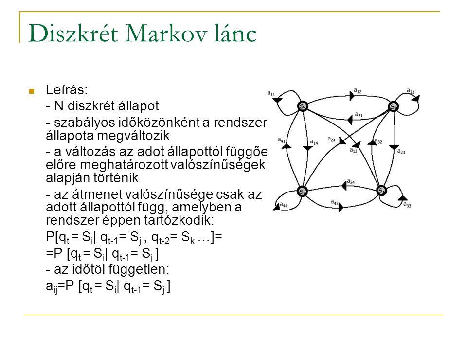 Diszkrét Markov lánc Leírás: - N diszkrét állapot - szabályos időközönként a rendszer állapota megváltozik - a változás az adot állapottól függően elő