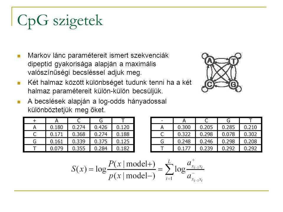 CpG szigetek Markov lánc paramétereit ismert szekvenciák dipeptid gyakorisága alapján a maximális valószínűségi becsléssel adjuk meg. Két halmaz közöt