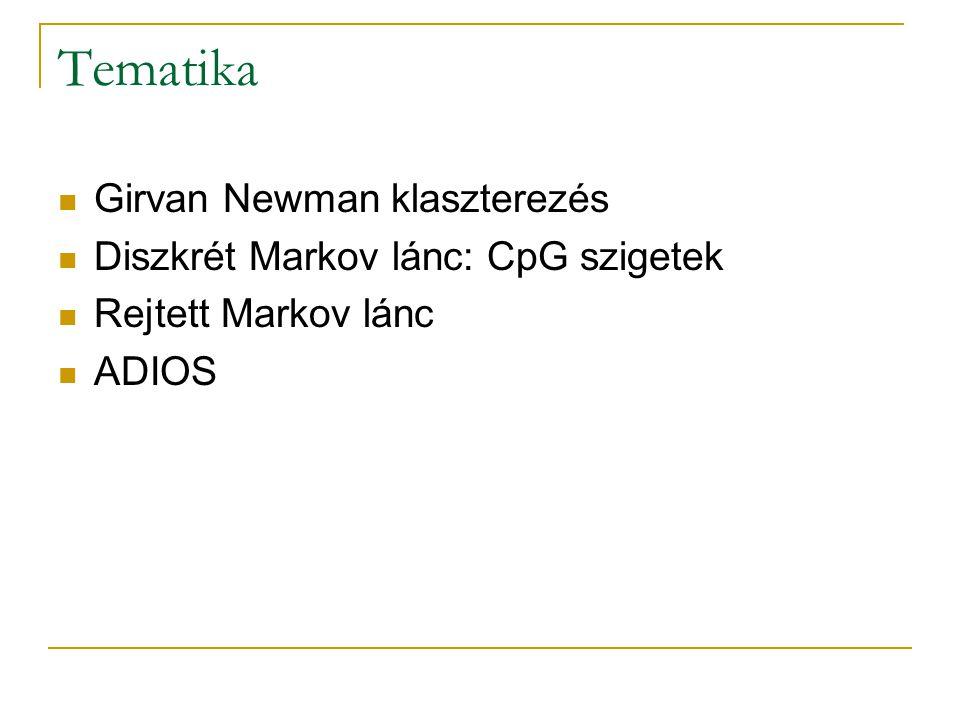 Tematika Girvan Newman klaszterezés Diszkrét Markov lánc: CpG szigetek Rejtett Markov lánc ADIOS