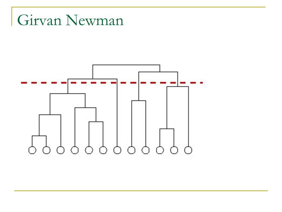 Betweenness: - legrövidebb út (shortest paths): minden pont-pár között kiszámítjuk a legrövidebb utat és ezek számát összegezzük az élekre - bolyongás (random walk): minden pont-pár közötti bolyongást vizsgálunk és felösszegezzük - áramkör (current-flow): a hálózat minden pont- párjára egységnyi feszülségforrást kötünk és egységnyi ellenállást minden élre.