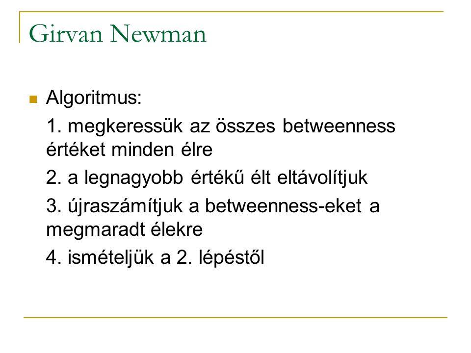 Girvan Newman Algoritmus: 1. megkeressük az összes betweenness értéket minden élre 2. a legnagyobb értékű élt eltávolítjuk 3. újraszámítjuk a betweenn