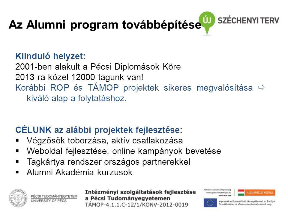 Az Alumni program továbbépítése Kiinduló helyzet: 2001-ben alakult a Pécsi Diplomások Köre 2013-ra közel 12000 tagunk van.