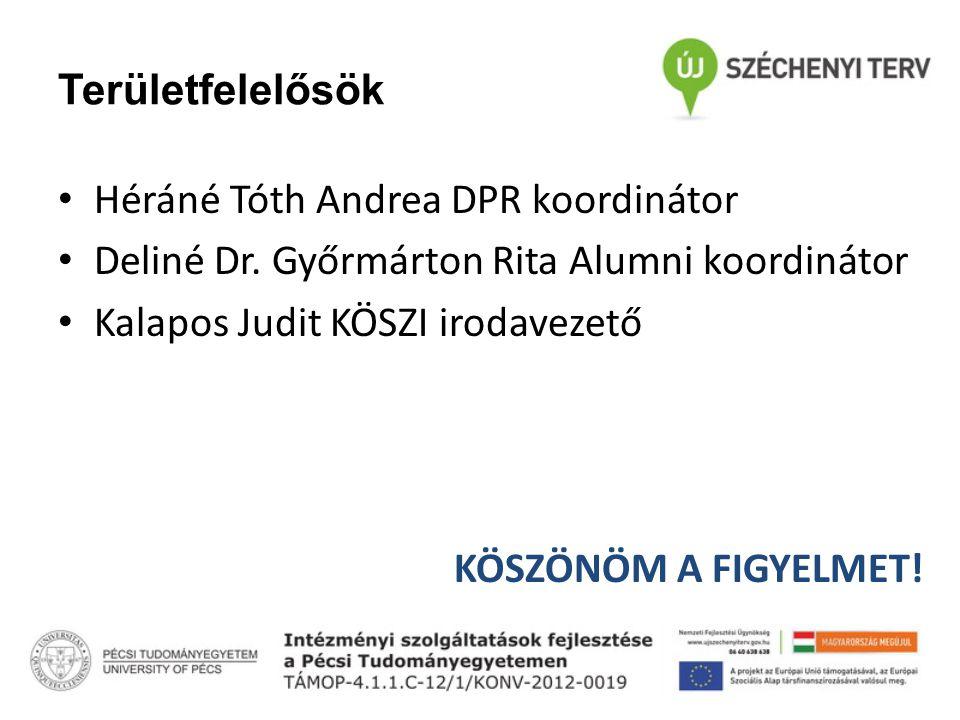 Területfelelősök Héráné Tóth Andrea DPR koordinátor Deliné Dr.