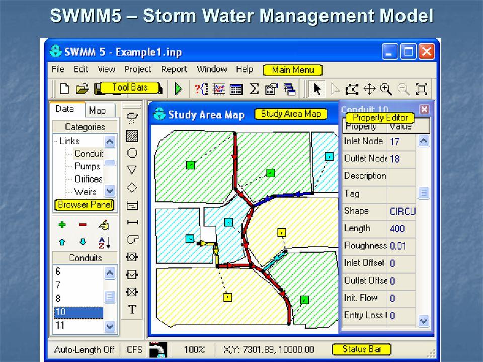 SWMM – Storm Water Management Model főbb jellemzői Dinamikus modell jellemzően városi területekről lefolyó csapadék mennyiségi és minőségi, rövid és hosszú idejű szimulációjára.