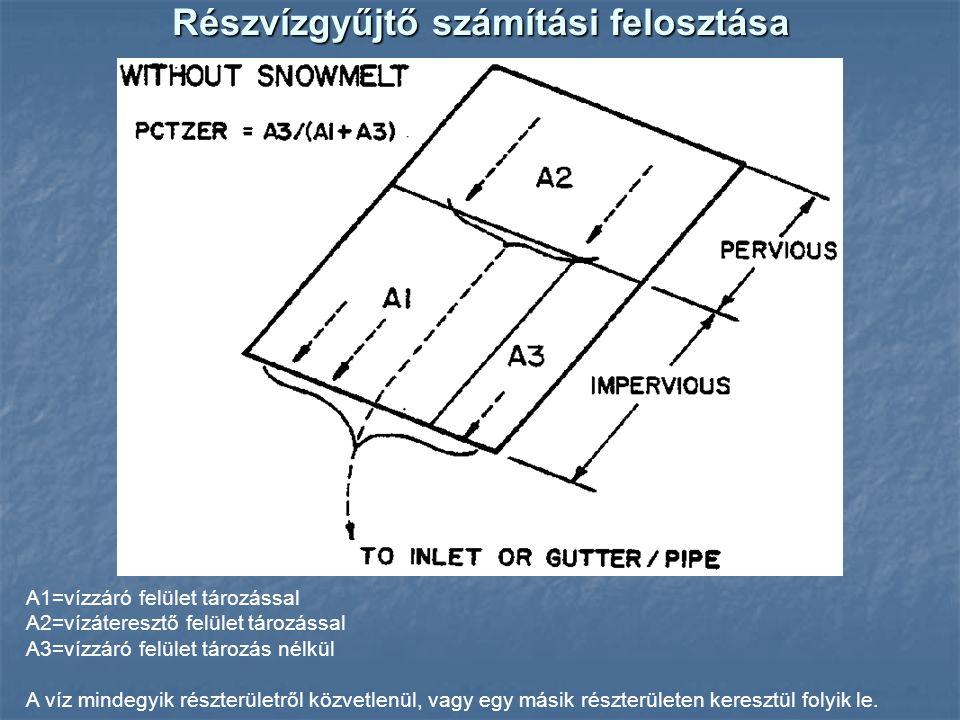 Részvízgyűjtő számítási felosztása A1=vízzáró felület tározással A2=vízáteresztő felület tározással A3=vízzáró felület tározás nélkül A víz mindegyik