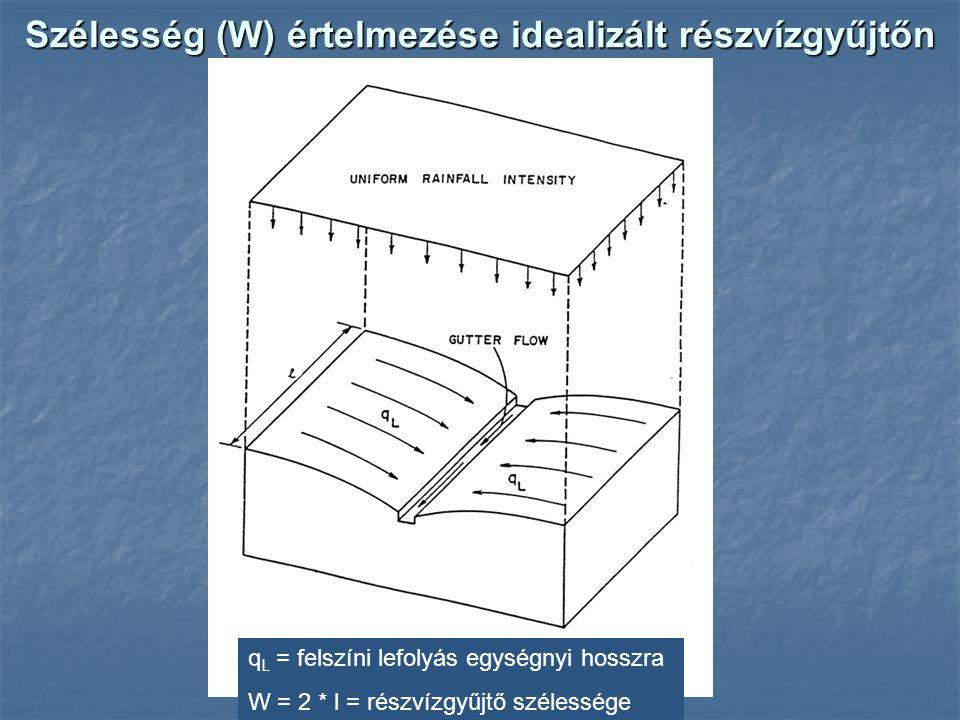 Szélesség (W) értelmezése idealizált részvízgyűjtőn q L = felszíni lefolyás egységnyi hosszra W = 2 * l = részvízgyűjtő szélessége