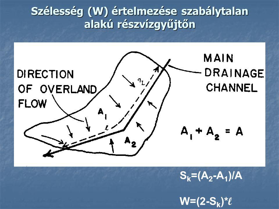 Szélesség (W) értelmezése szabálytalan alakú részvízgyűjtőn S k =(A 2 -A 1 )/A W=(2-S k )* l