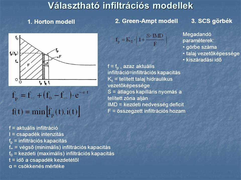 Választható infiltrációs modellek 1. Horton modell f = aktuális infiltráció I = csapadék intenzitás f p = infiltrációs kapacitás f ∞ = végső (minimáli