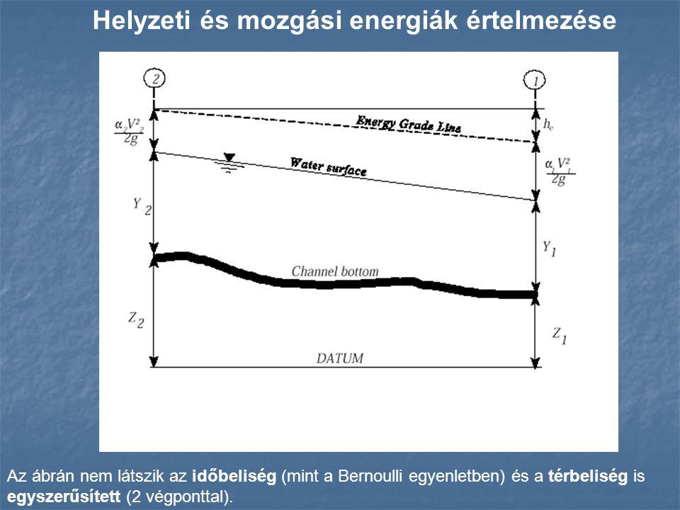Helyzeti és mozgási energiák értelmezése Az ábrán nem látszik az időbeliség (mint a Bernoulli egyenletben) és a térbeliség is egyszerűsített (2 végpon