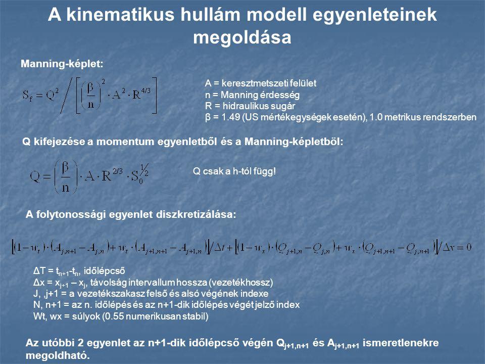 A kinematikus hullám modell egyenleteinek megoldása A = keresztmetszeti felület n = Manning érdesség R = hidraulikus sugár β = 1.49 (US mértékegységek
