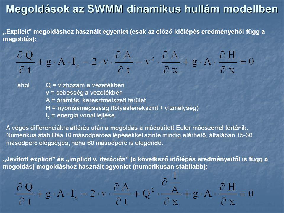 Megoldások az SWMM dinamikus hullám modellben aholQ = vízhozam a vezetékben v = sebesség a vezetékben A = áramlási keresztmetszeti terület H = nyomásm