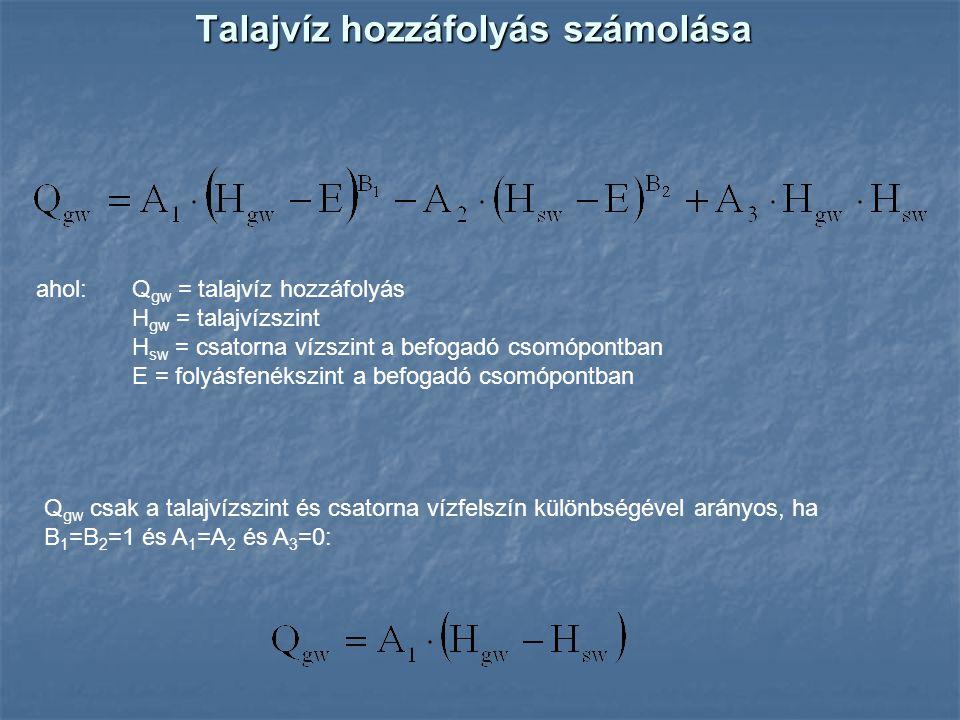 Talajvíz hozzáfolyás számolása ahol: Q gw = talajvíz hozzáfolyás H gw = talajvízszint H sw = csatorna vízszint a befogadó csomópontban E = folyásfenék