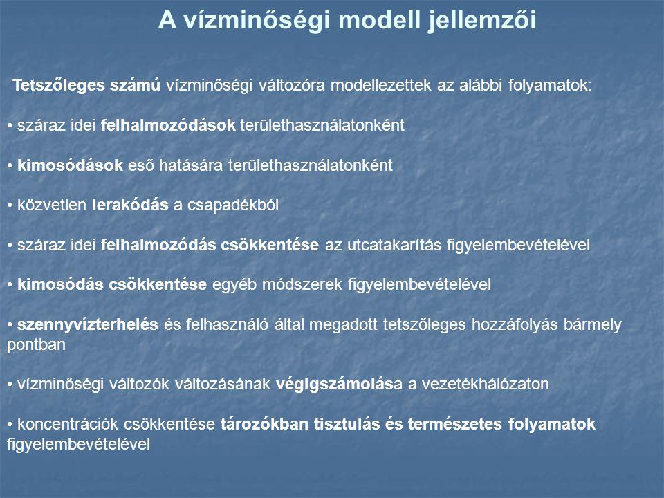 A vízminőségi modell jellemzői Tetszőleges számú vízminőségi változóra modellezettek az alábbi folyamatok: száraz idei felhalmozódások területhasznála