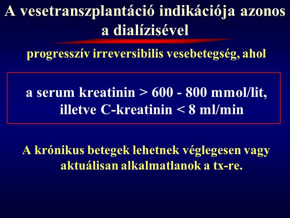 A vesetranszplantáció indikációja azonos a dialízisével progresszív irreversibilis vesebetegség, ahol a serum kreatinin > 600 - 800 mmol/lit, illetve C-kreatinin < 8 ml/min A krónikus betegek lehetnek véglegesen vagy aktuálisan alkalmatlanok a tx-re.