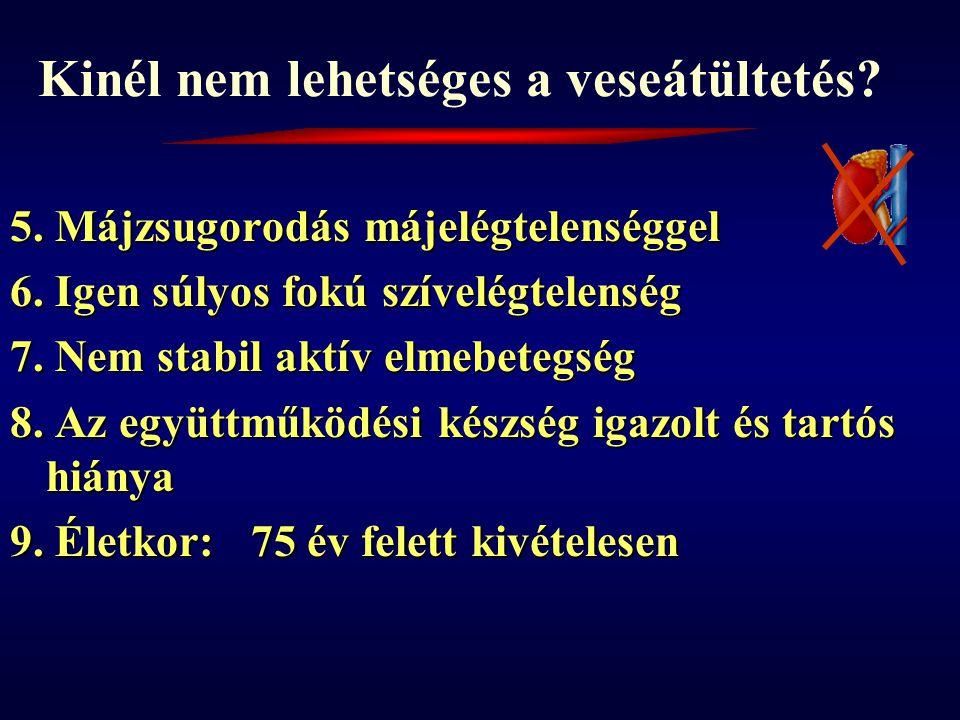 Kinél nem lehetséges a veseátültetés? 5. Májzsugorodás májelégtelenséggel 6. Igen súlyos fokú szívelégtelenség 7. Nem stabil aktív elmebetegség 8. Az