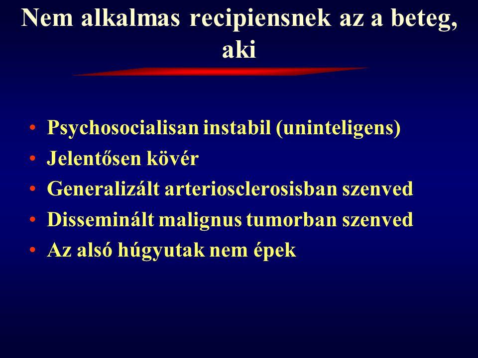 Nem alkalmas recipiensnek az a beteg, aki Psychosocialisan instabil (uninteligens) Jelentősen kövér Generalizált arteriosclerosisban szenved Disseminált malignus tumorban szenved Az alsó húgyutak nem épek
