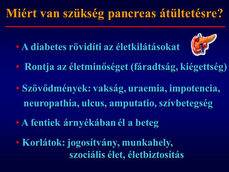 Miért van szükség pancreas átültetésre? A diabetes rövidíti az életkilátásokat Korlátok: jogosítvány, munkahely, szociális élet, életbiztosítás Rontja