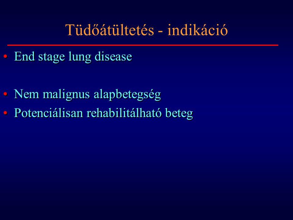 Tüdőátültetés - indikáció End stage lung disease Nem malignus alapbetegség Potenciálisan rehabilitálható beteg End stage lung disease Nem malignus alapbetegség Potenciálisan rehabilitálható beteg