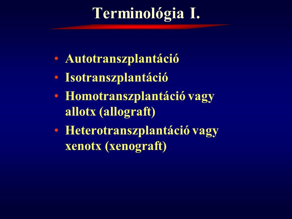A transzplantáció indikációja Egy szerv működésének teljes vagy részleges megszűnése (ok: betegség, sérülés, fejlődési rendellenesség)