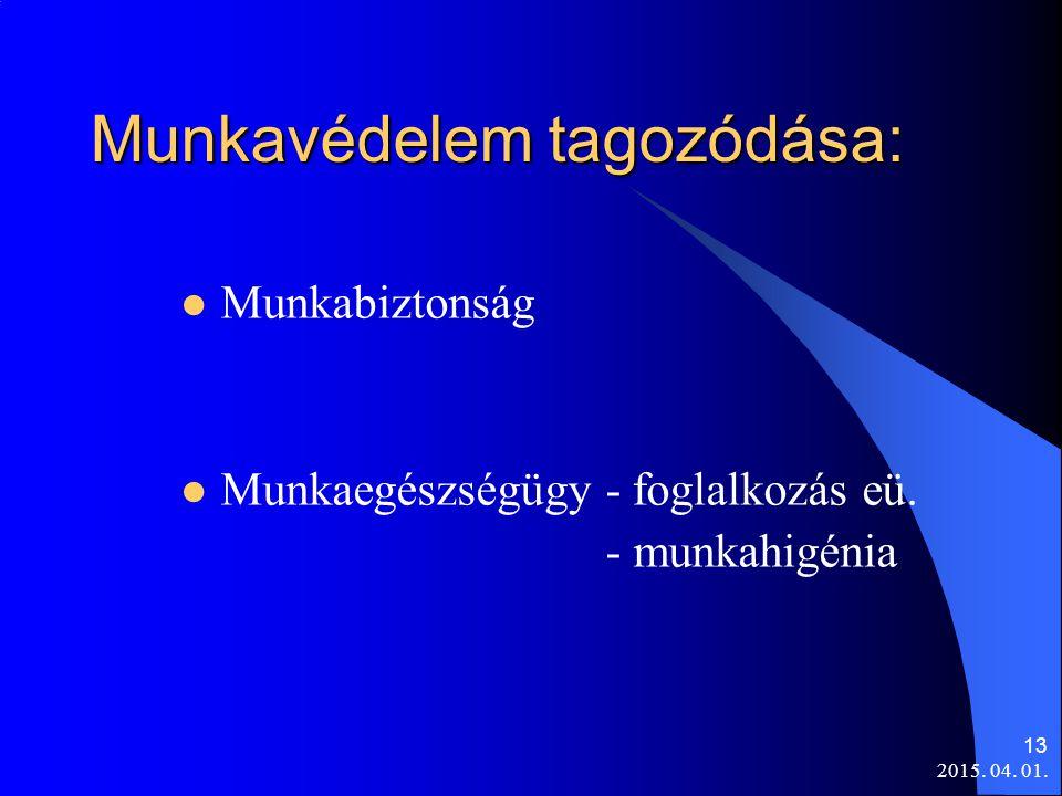 2015. 04. 01. 13 Munkavédelem tagozódása: Munkabiztonság Munkaegészségügy - foglalkozás eü. - munkahigénia