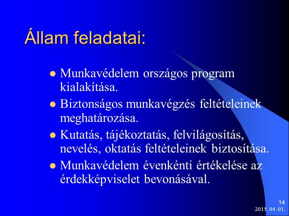 2015. 04. 01. 14 Állam feladatai: Munkavédelem országos program kialakítása. Biztonságos munkavégzés feltételeinek meghatározása. Kutatás, tájékoztatá