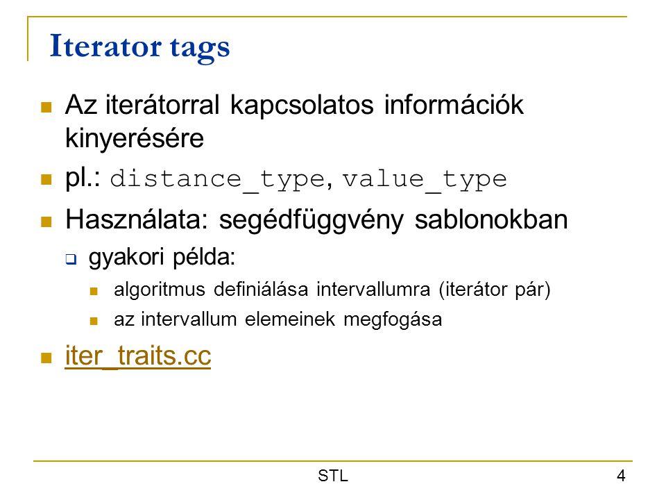 STL 4 Iterator tags Az iterátorral kapcsolatos információk kinyerésére pl.: distance_type, value_type Használata: segédfüggvény sablonokban  gyakori