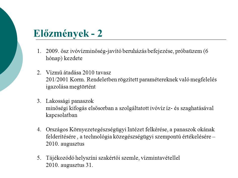 Előzmények - 2 1.2009. ősz ivóvízminőség-javító beruházás befejezése, próbaüzem (6 hónap) kezdete 2.Vízmű átadása 2010 tavasz 201/2001 Korm. Rendeletb