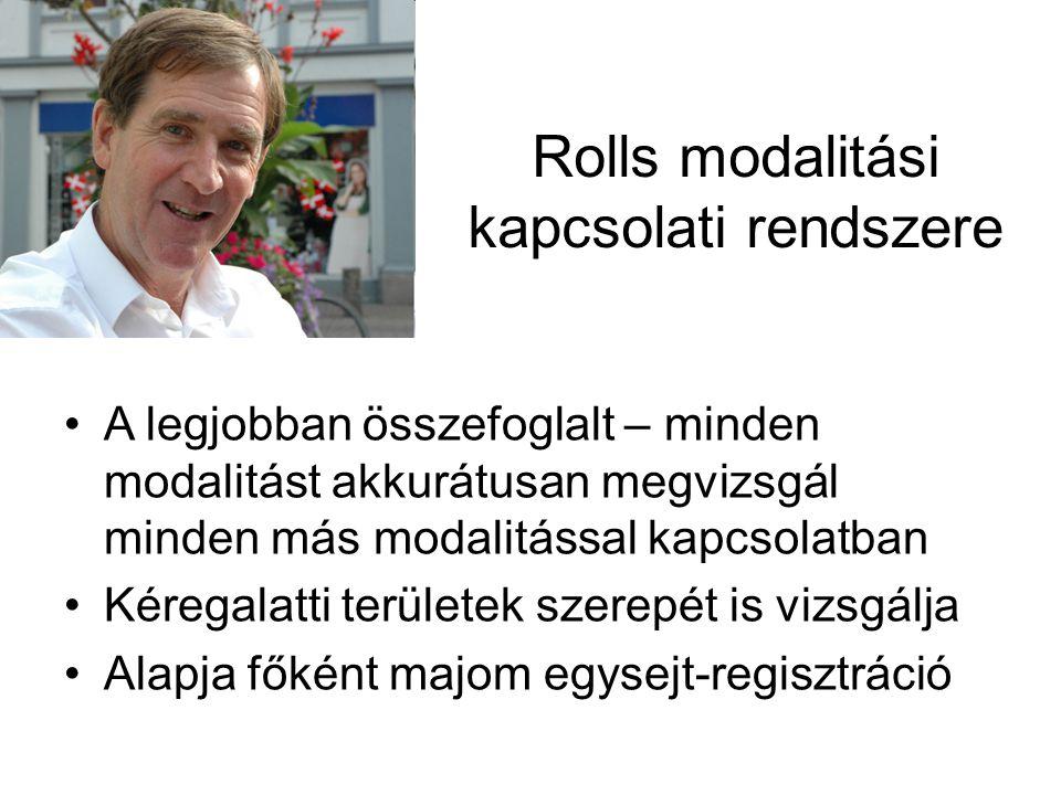 Rolls modalitási kapcsolati rendszere A legjobban összefoglalt – minden modalitást akkurátusan megvizsgál minden más modalitással kapcsolatban Kéregal