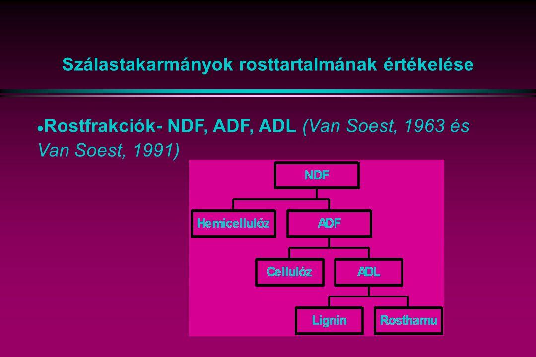 Szálastakarmányok rosttartalmának értékelése Rostfrakciók- NDF, ADF, ADL (Van Soest, 1963 és Van Soest, 1991)