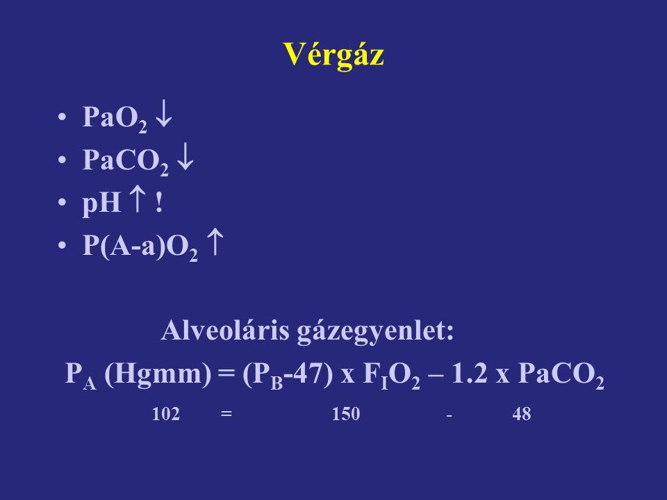 Vérgáz PaO 2  PaCO 2  pH  ! P(A-a)O 2  Alveoláris gázegyenlet: P A (Hgmm) = (P B -47) x F I O 2 – 1.2 x PaCO 2 102 = 150 - 48
