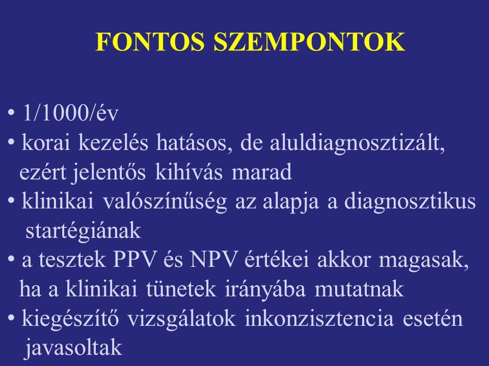 FONTOS SZEMPONTOK 1/1000/év korai kezelés hatásos, de aluldiagnosztizált, ezért jelentős kihívás marad klinikai valószínűség az alapja a diagnosztikus