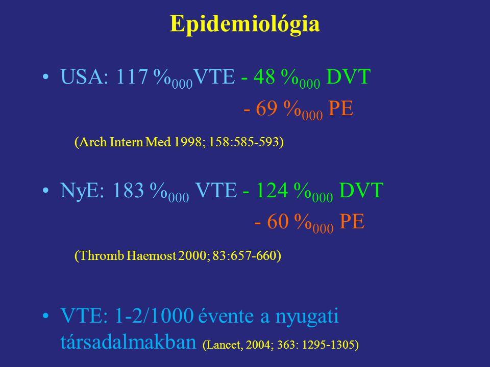 Epidemiológia USA: 117 % 000 VTE - 48 % 000 DVT - 69 % 000 PE (Arch Intern Med 1998; 158:585-593) NyE: 183 % 000 VTE - 124 % 000 DVT - 60 % 000 PE (Th