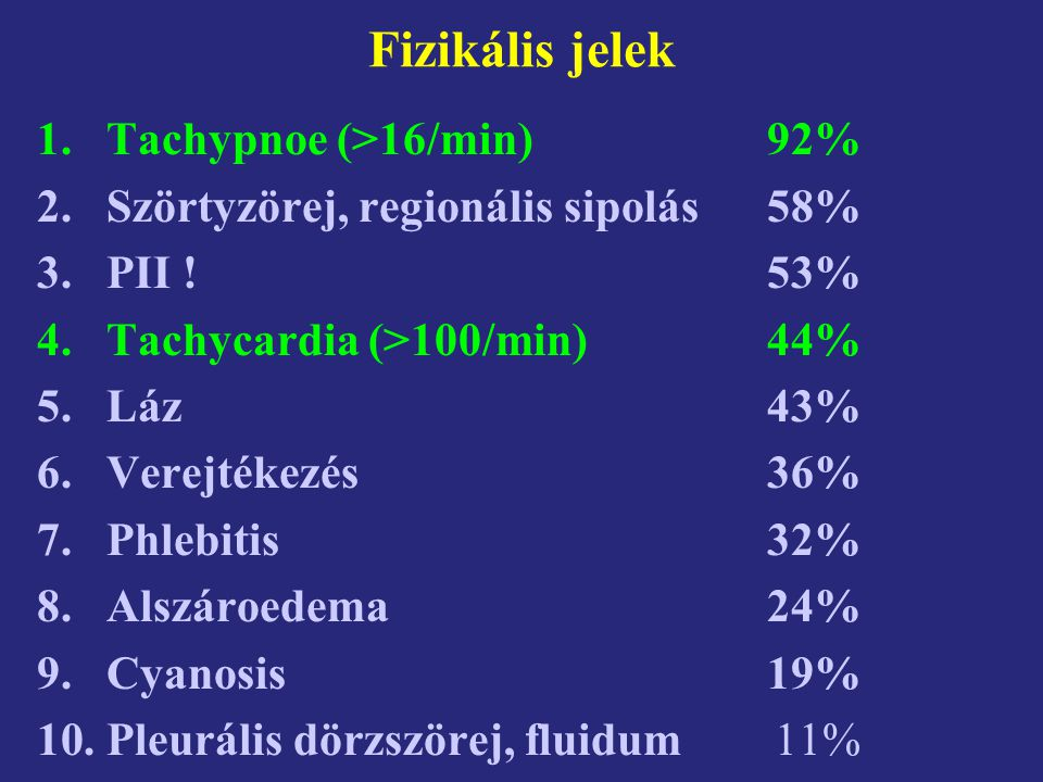 Fedullo, NEJM 2003 A Wells pontrendszer