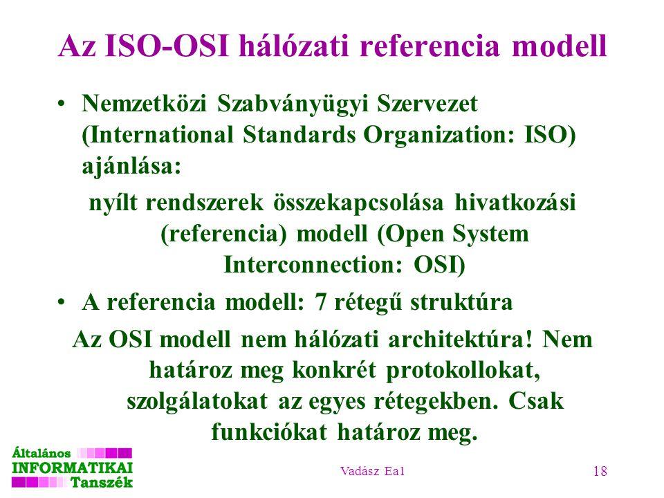 Vadász Ea1 18 Az ISO-OSI hálózati referencia modell Nemzetközi Szabványügyi Szervezet (International Standards Organization: ISO) ajánlása: nyílt rendszerek összekapcsolása hivatkozási (referencia) modell (Open System Interconnection: OSI) A referencia modell: 7 rétegű struktúra Az OSI modell nem hálózati architektúra.