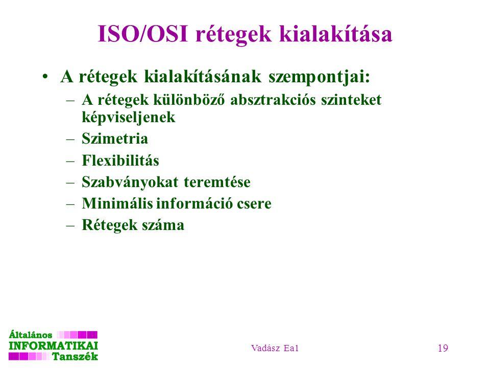 Vadász Ea1 19 ISO/OSI rétegek kialakítása A rétegek kialakításának szempontjai: –A rétegek különböző absztrakciós szinteket képviseljenek –Szimetria –Flexibilitás –Szabványokat teremtése –Minimális információ csere –Rétegek száma