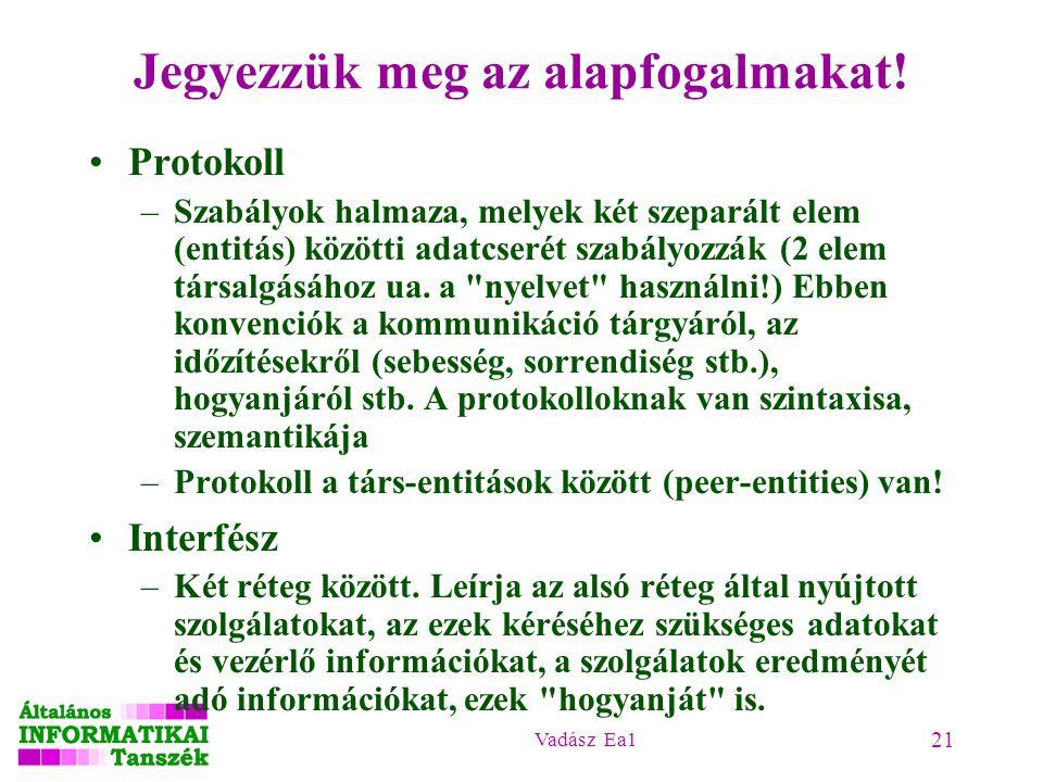 Vadász Ea1 21 Jegyezzük meg az alapfogalmakat! Protokoll –Szabályok halmaza, melyek két szeparált elem (entitás) közötti adatcserét szabályozzák (2 el