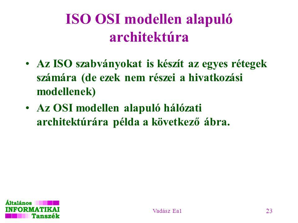 Vadász Ea1 23 ISO OSI modellen alapuló architektúra Az ISO szabványokat is készít az egyes rétegek számára (de ezek nem részei a hivatkozási modellenek) Az OSI modellen alapuló hálózati architektúrára példa a következő ábra.