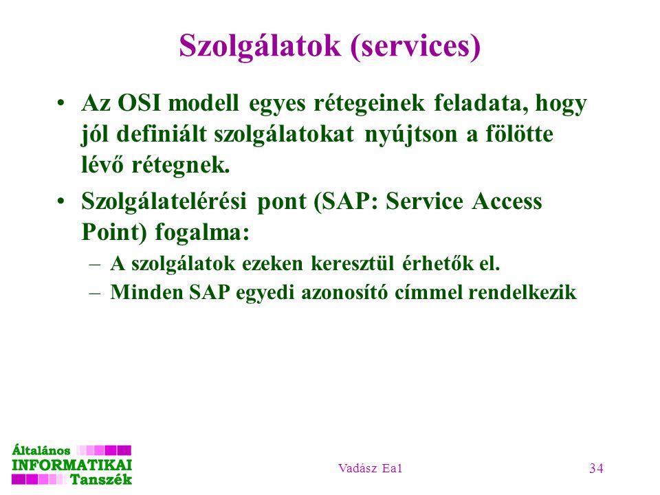 Vadász Ea1 34 Szolgálatok (services) Az OSI modell egyes rétegeinek feladata, hogy jól definiált szolgálatokat nyújtson a fölötte lévő rétegnek. Szolg