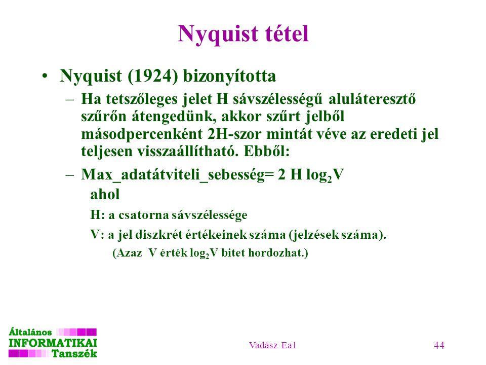 Vadász Ea1 44 Nyquist tétel Nyquist (1924) bizonyította –Ha tetszőleges jelet H sávszélességű aluláteresztő szűrőn átengedünk, akkor szűrt jelből másodpercenként 2H-szor mintát véve az eredeti jel teljesen visszaállítható.